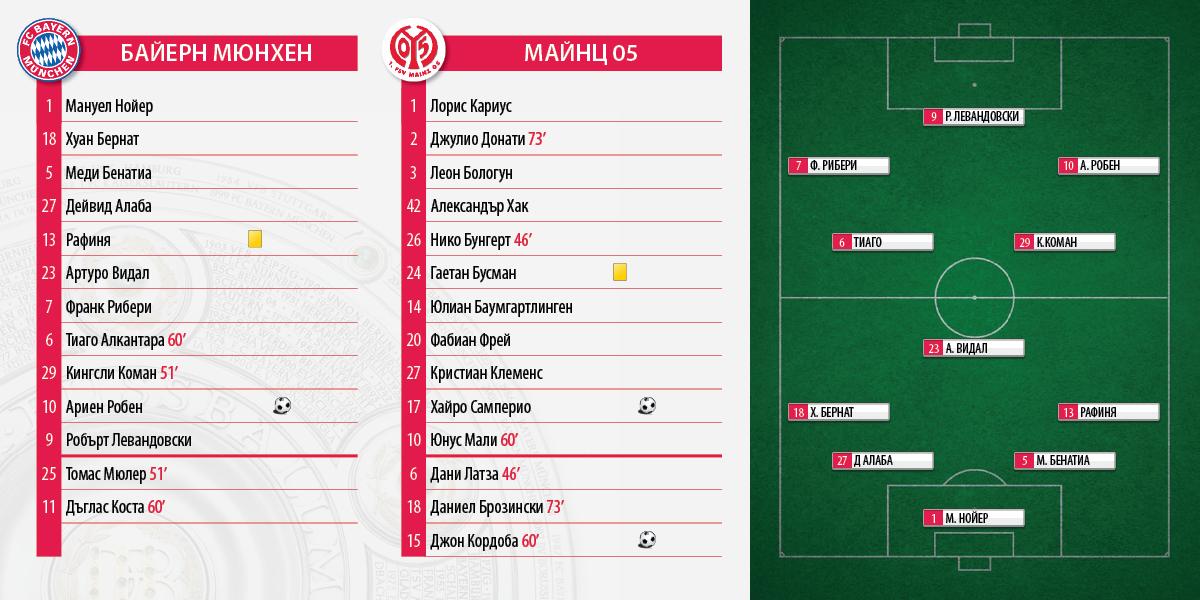Bundesliga_FCB_M05_1_2